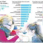 sondage-ifop-ouestfrance